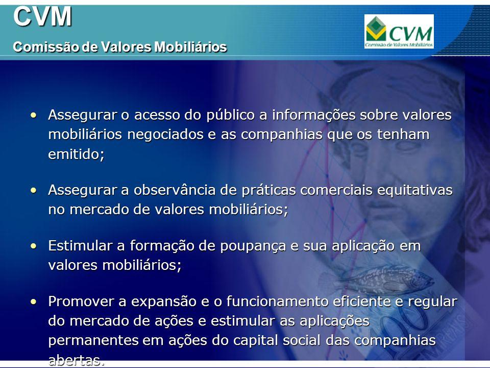 CVM Comissão de Valores Mobiliários