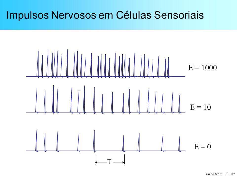 Impulsos Nervosos em Células Sensoriais