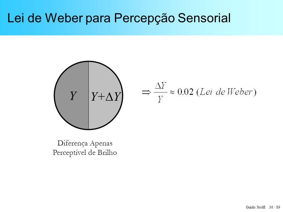 Lei de Weber para Percepção Sensorial