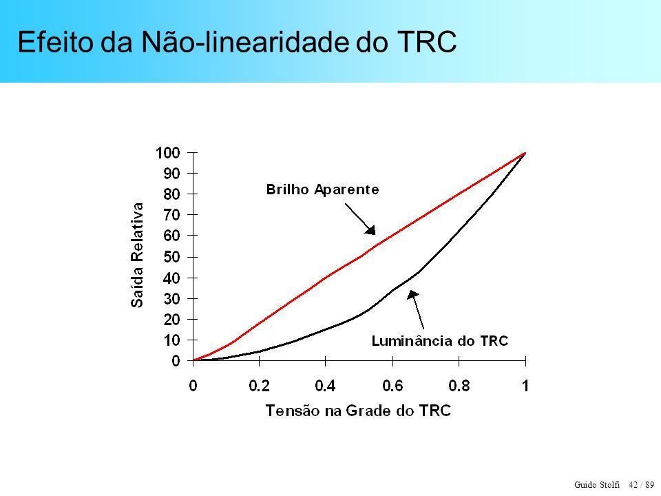 Efeito da Não-linearidade do TRC