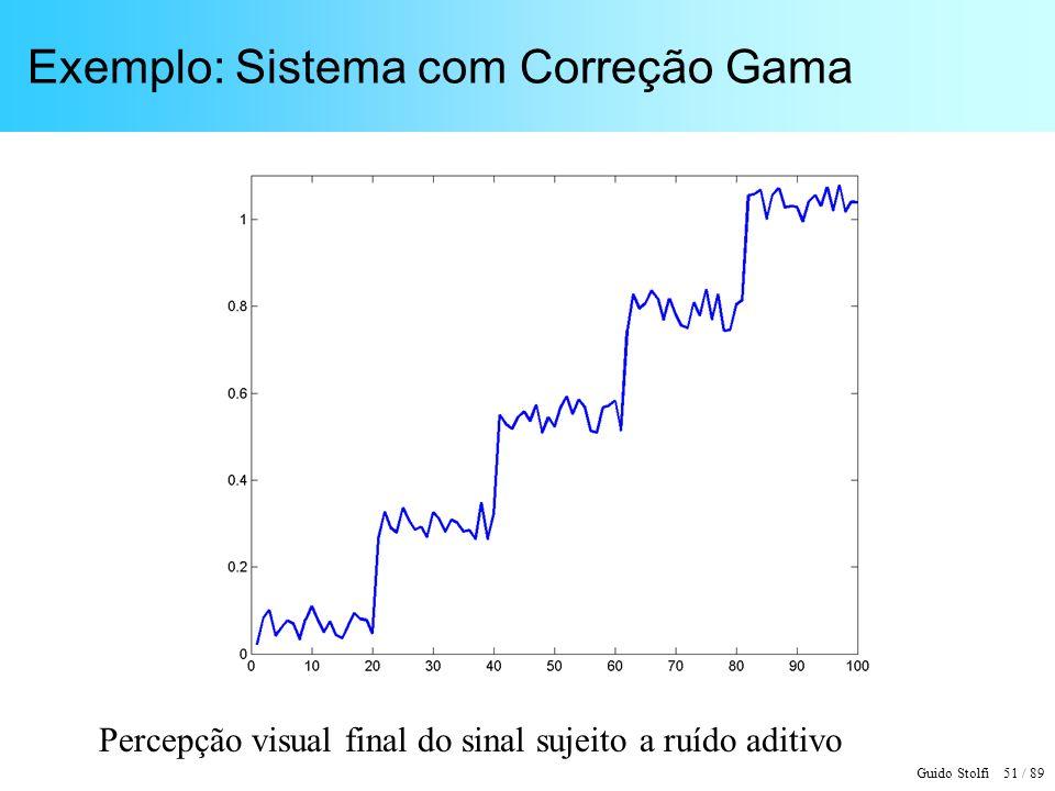 Exemplo: Sistema com Correção Gama