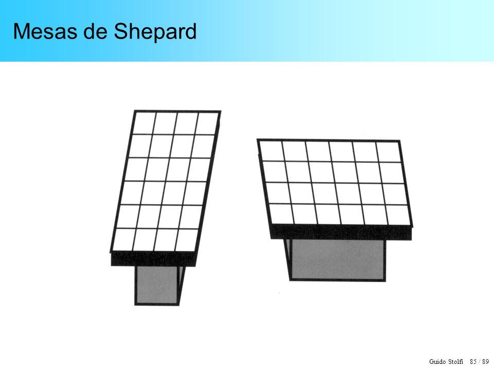 Mesas de Shepard