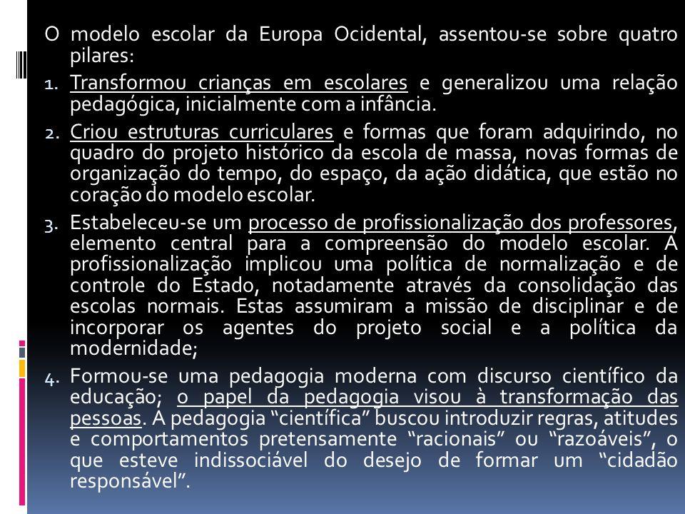 O modelo escolar da Europa Ocidental, assentou-se sobre quatro pilares:
