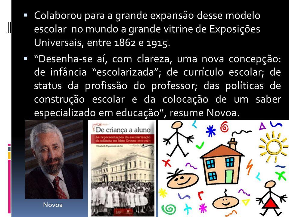 Colaborou para a grande expansão desse modelo escolar no mundo a grande vitrine de Exposições Universais, entre 1862 e 1915.