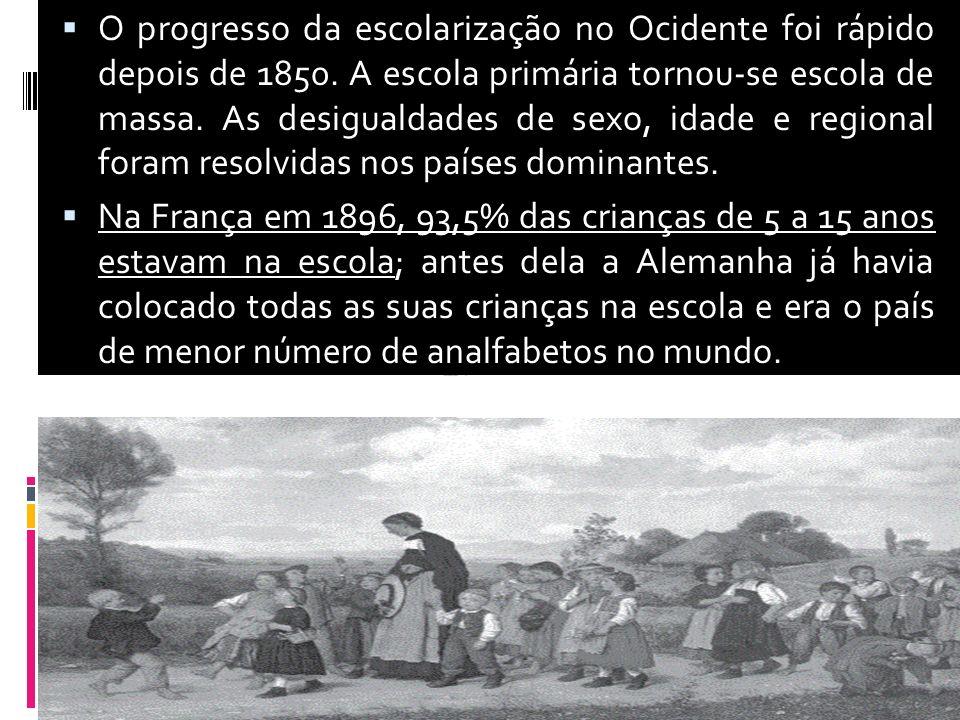 O progresso da escolarização no Ocidente foi rápido depois de 1850