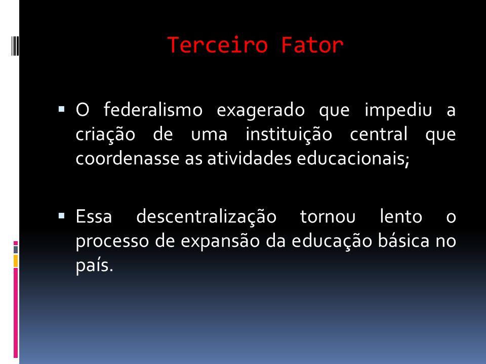 Terceiro Fator O federalismo exagerado que impediu a criação de uma instituição central que coordenasse as atividades educacionais;
