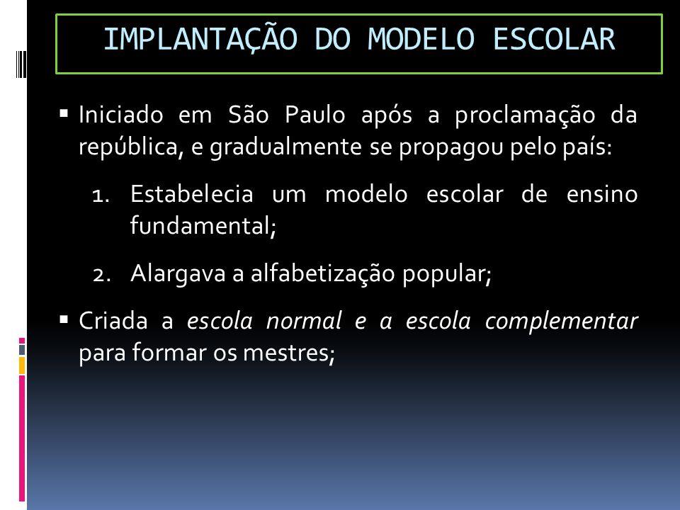 IMPLANTAÇÃO DO MODELO ESCOLAR