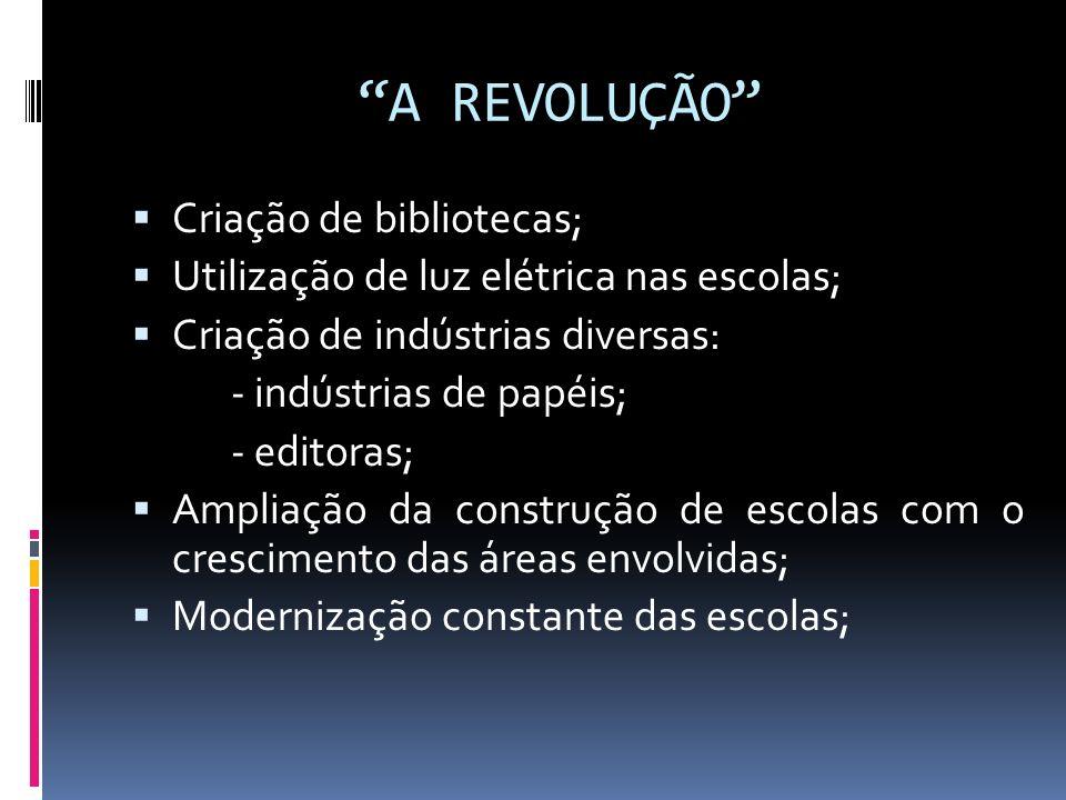 A REVOLUÇÃO Criação de bibliotecas;