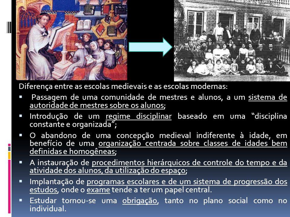 Diferença entre as escolas medievais e as escolas modernas: