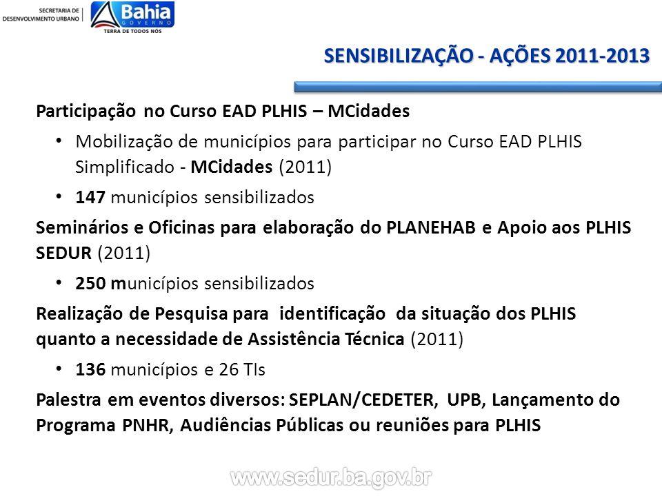 SENSIBILIZAÇÃO - AÇÕES 2011-2013