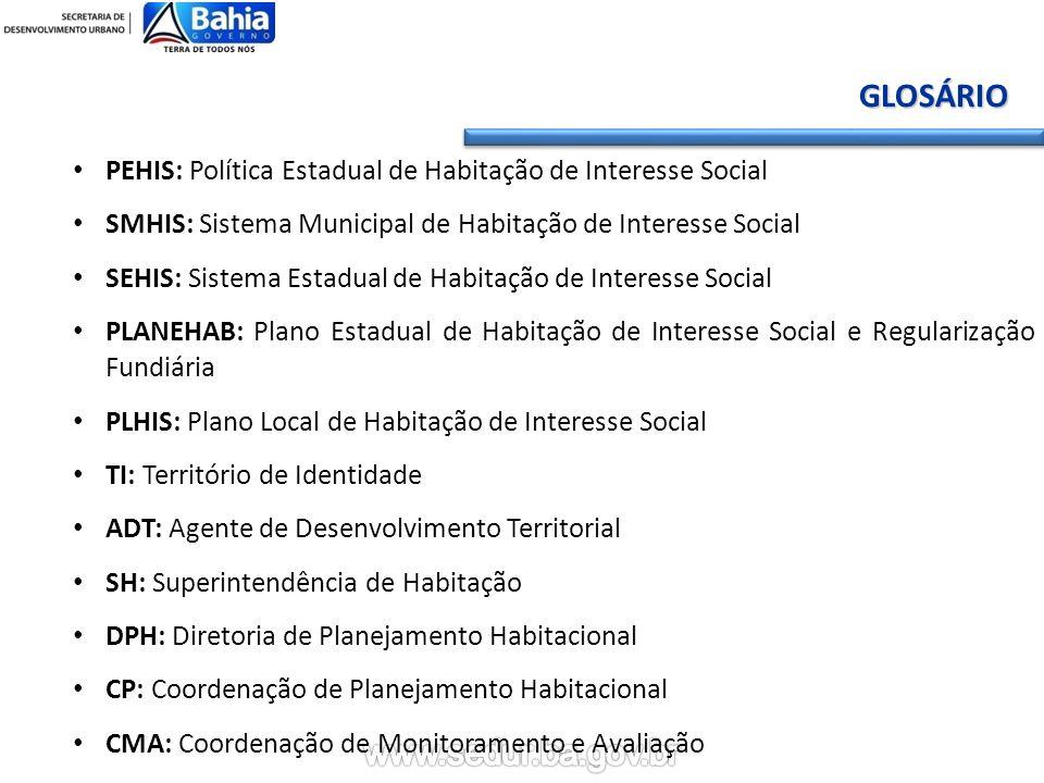 GLOSÁRIO PEHIS: Política Estadual de Habitação de Interesse Social