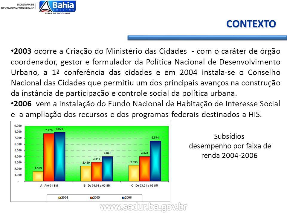 desempenho por faixa de renda 2004-2006