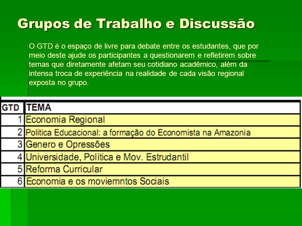 Grupos de Trabalho e Discussão