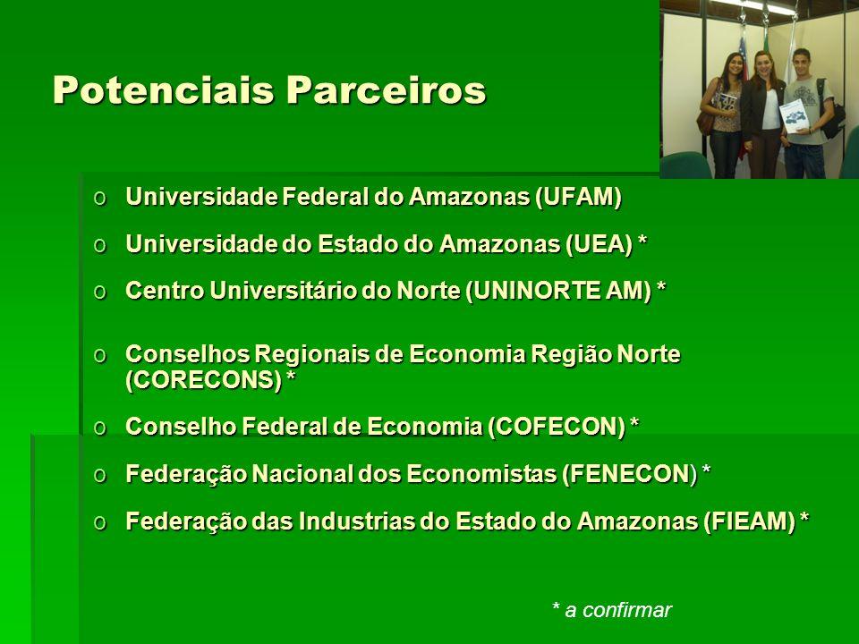 Potenciais Parceiros Universidade Federal do Amazonas (UFAM)