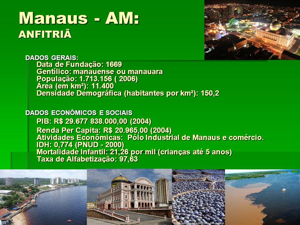 Manaus - AM: ANFITRIÃ
