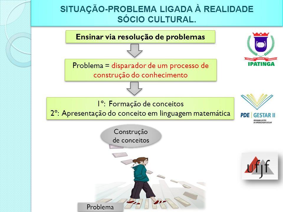 SITUAÇÃO-PROBLEMA LIGADA À REALIDADE SÓCIO CULTURAL.
