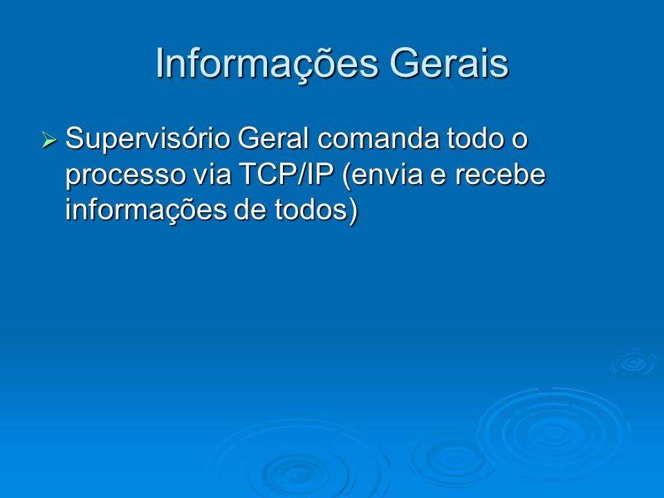 Informações Gerais Supervisório Geral comanda todo o processo via TCP/IP (envia e recebe informações de todos)