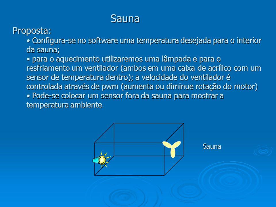 Sauna Proposta: Configura-se no software uma temperatura desejada para o interior da sauna;
