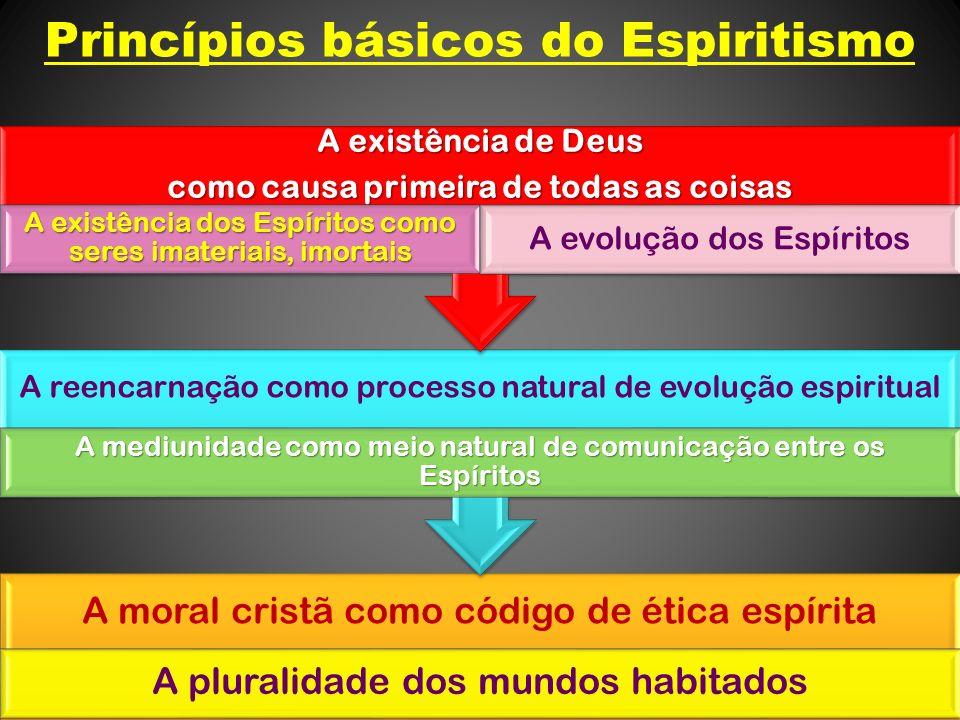 Princípios básicos do Espiritismo