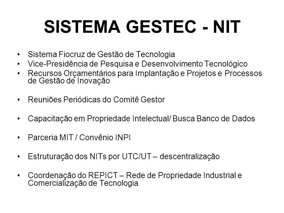 SISTEMA GESTEC - NIT Sistema Fiocruz de Gestão de Tecnologia