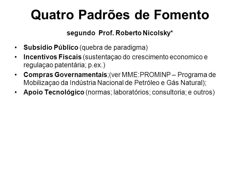 Quatro Padrões de Fomento segundo Prof. Roberto Nicolsky*