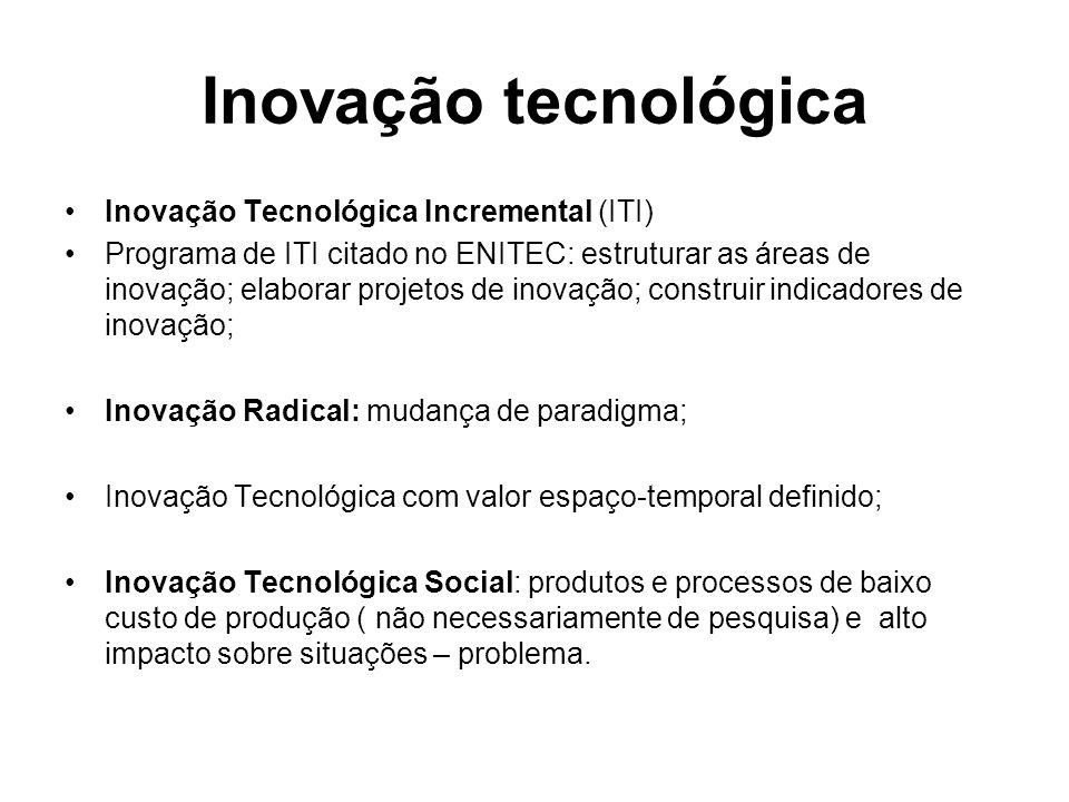 Inovação tecnológica Inovação Tecnológica Incremental (ITI)