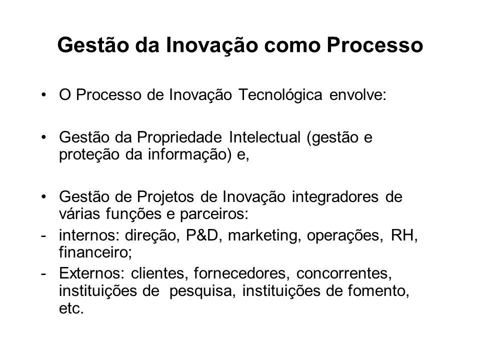 Gestão da Inovação como Processo