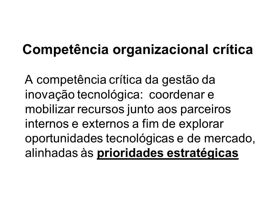 Competência organizacional crítica