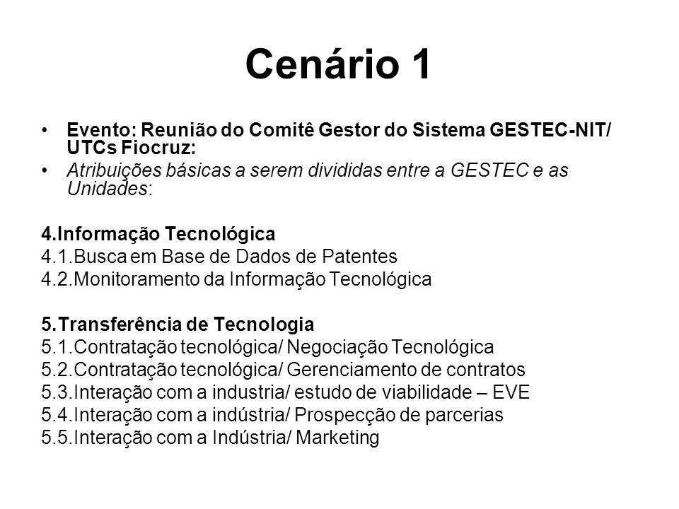 Cenário 1 Evento: Reunião do Comitê Gestor do Sistema GESTEC-NIT/ UTCs Fiocruz: Atribuições básicas a serem divididas entre a GESTEC e as Unidades: