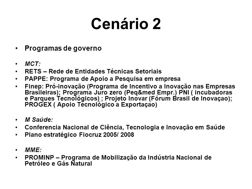 Cenário 2 Programas de governo MCT: