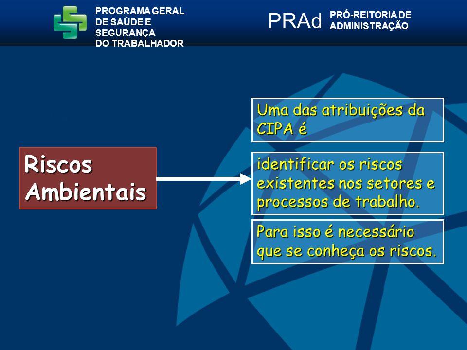 Riscos Ambientais PRAd Uma das atribuições da CIPA é