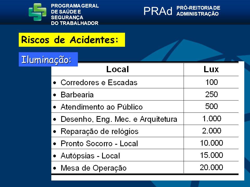 PRAd Riscos de Acidentes: Iluminação: PROGRAMA GERAL PRÓ-REITORIA DE