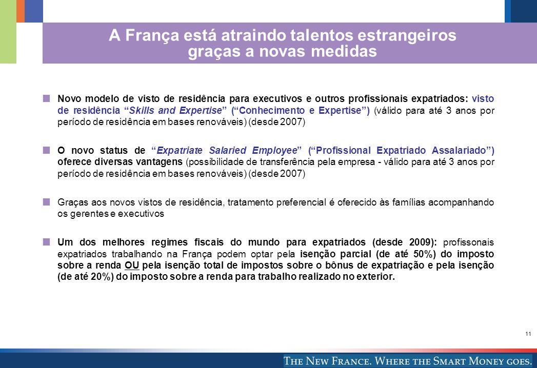 A França está atraindo talentos estrangeiros graças a novas medidas