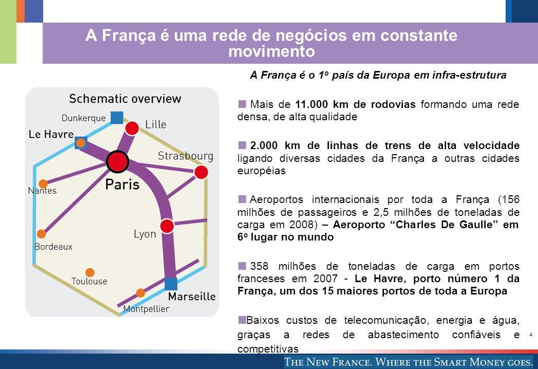 A França é uma rede de negócios em constante movimento