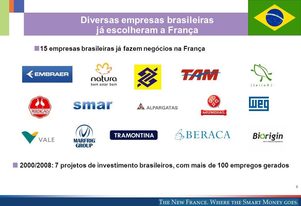 Diversas empresas brasileiras já escolheram a França