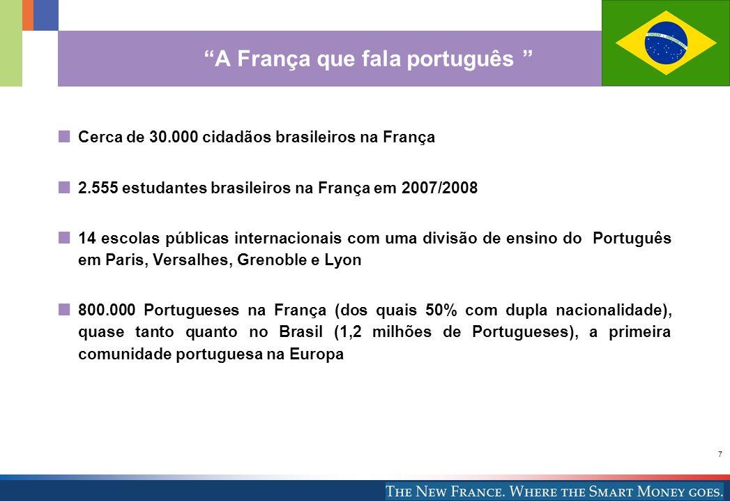A França que fala português