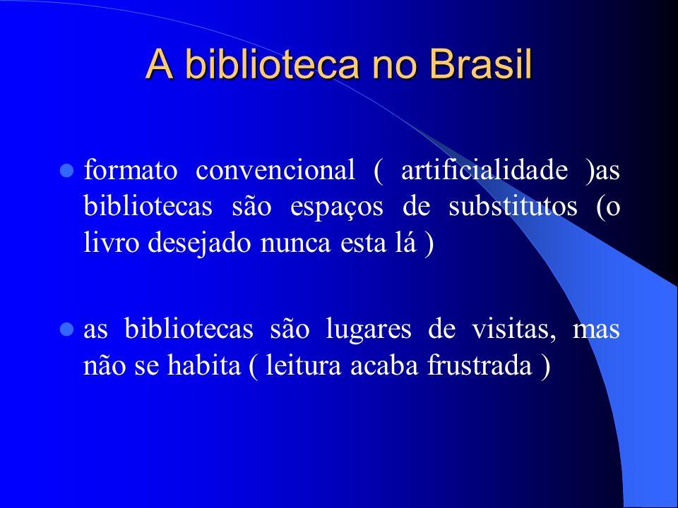 A biblioteca no Brasil formato convencional ( artificialidade )as bibliotecas são espaços de substitutos (o livro desejado nunca esta lá )