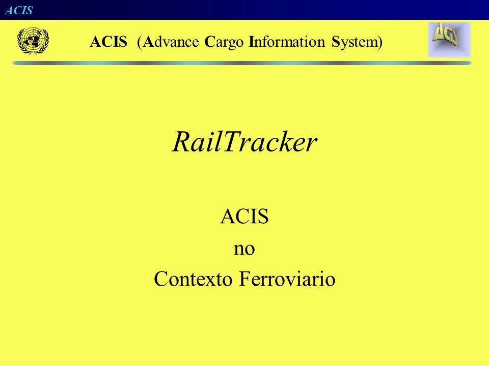 ACIS no Contexto Ferroviario