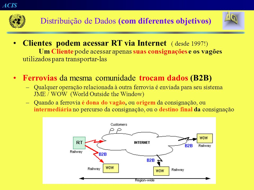 Distribuição de Dados (com diferentes objetivos)