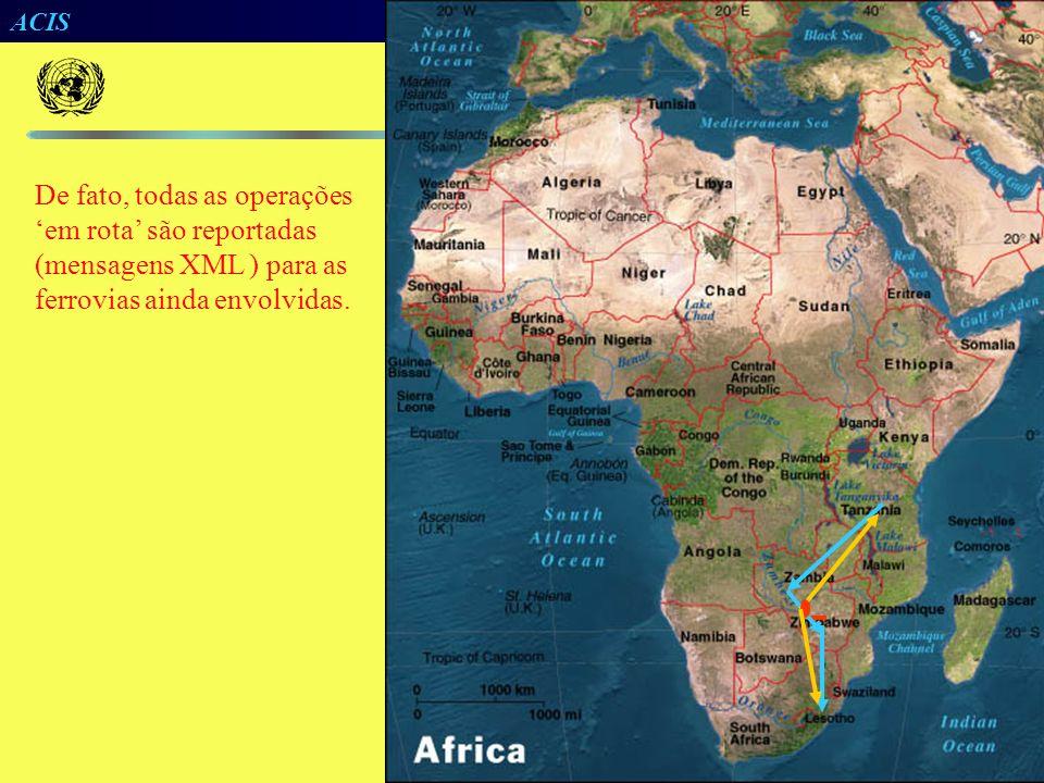 De fato, todas as operações 'em rota' são reportadas (mensagens XML ) para as ferrovias ainda envolvidas.