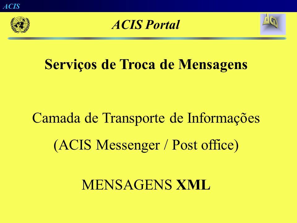 Serviços de Troca de Mensagens