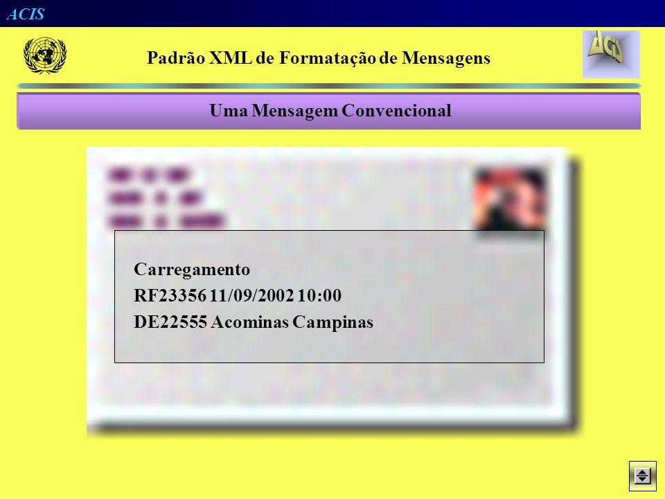 Padrão XML de Formatação de Mensagens Uma Mensagem Convencional