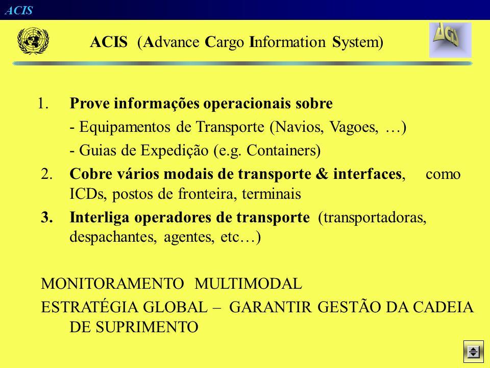 1. Prove informações operacionais sobre