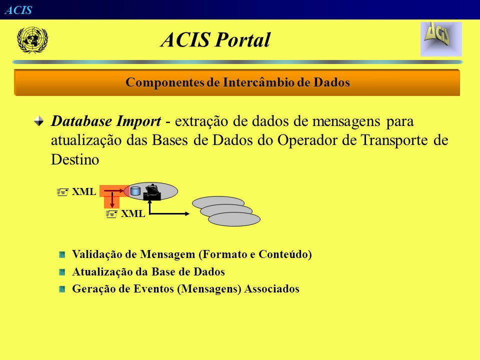 Componentes de Intercâmbio de Dados