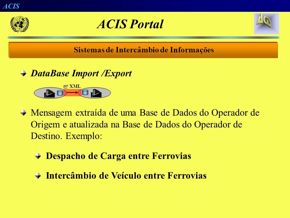 Sistemas de Intercâmbio de Informações