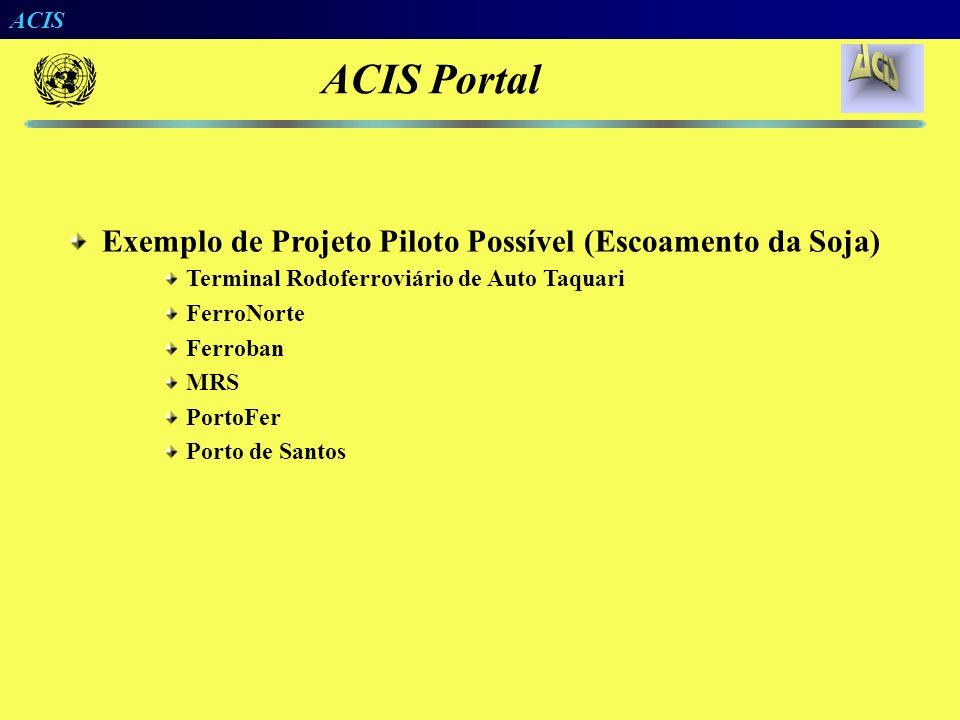 ACIS Portal Exemplo de Projeto Piloto Possível (Escoamento da Soja)