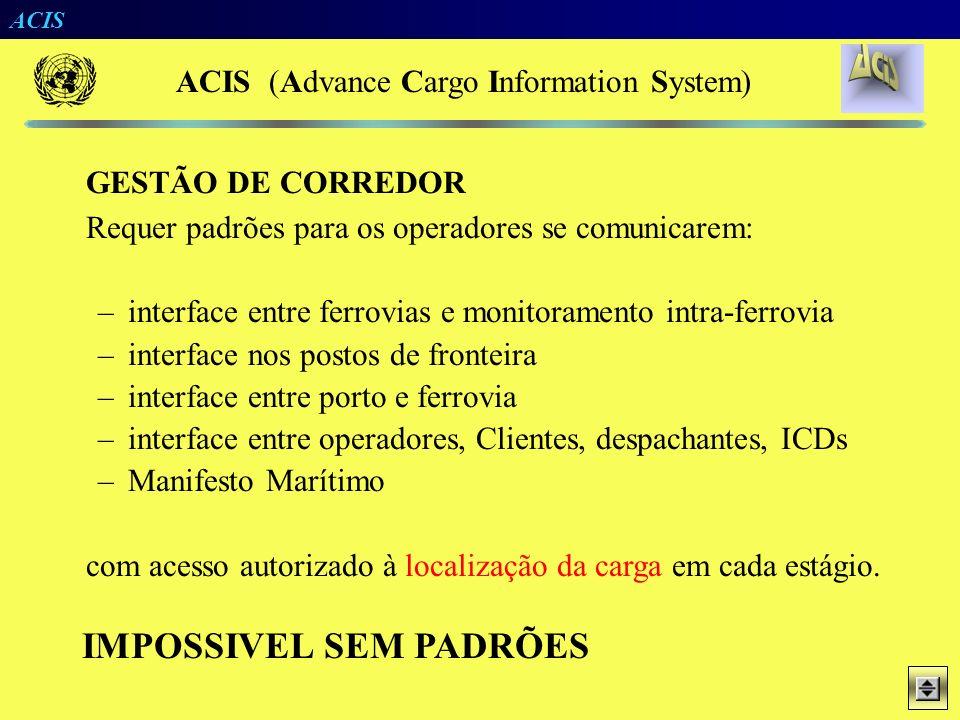 GESTÃO DE CORREDOR Requer padrões para os operadores se comunicarem: