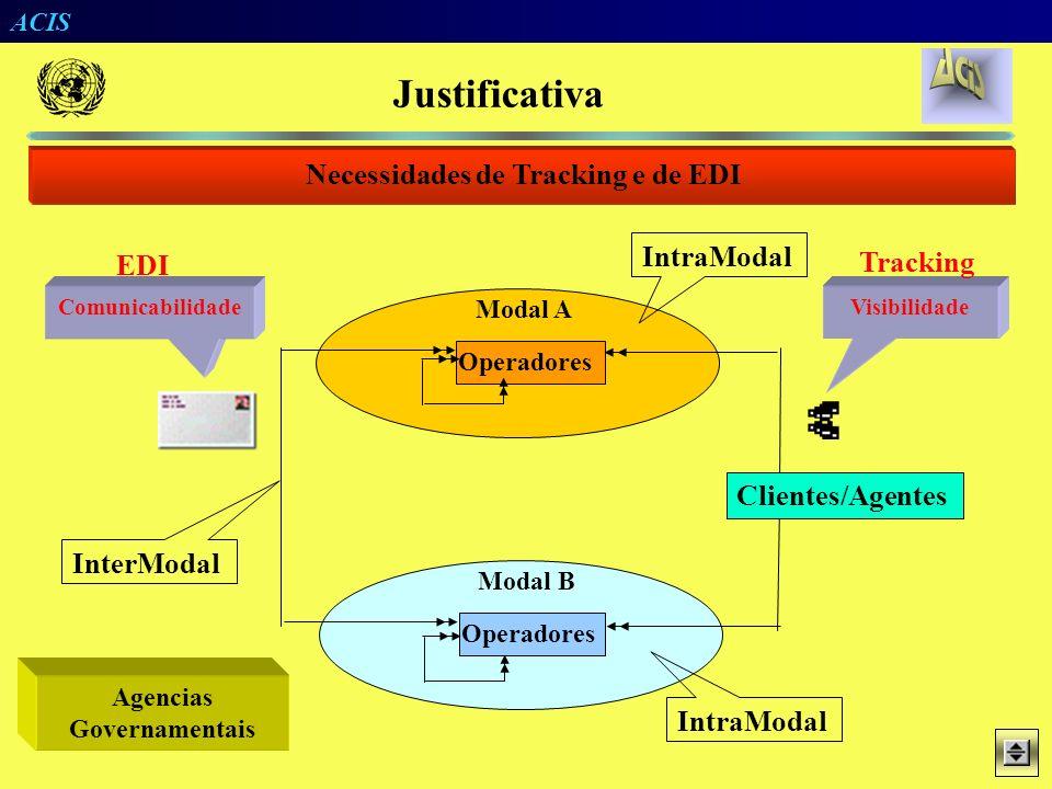 Necessidades de Tracking e de EDI Agencias Governamentais