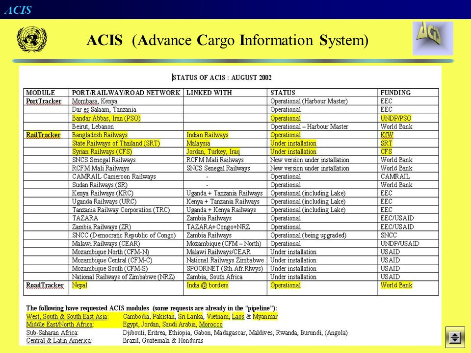 ACIS (Advance Cargo Information System)