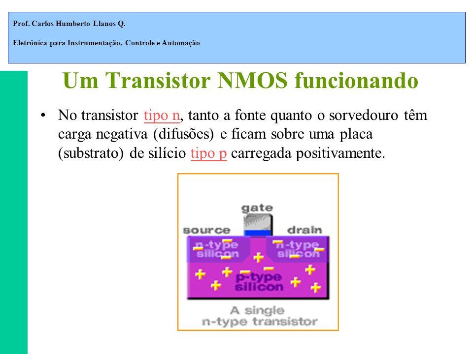 Um Transistor NMOS funcionando